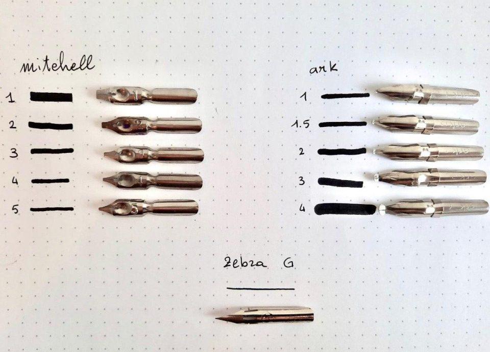 pen test di undici pennini di tre marche diverse messi a confronto